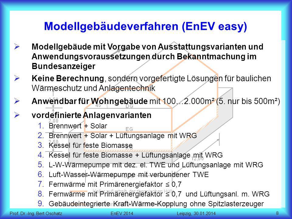 Modellgebäudeverfahren (EnEV easy)