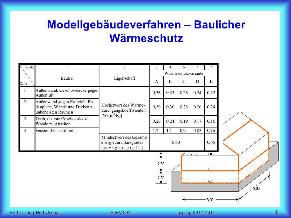 Modellgebäudeverfahren – Baulicher Wärmeschutz