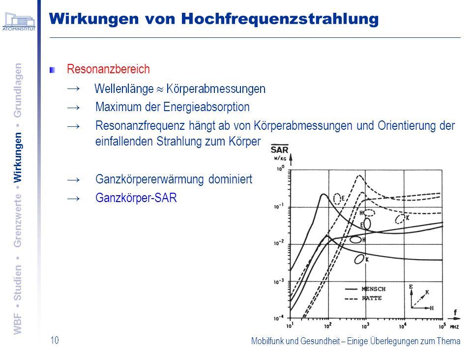 Wirkungen von Hochfrequenzstrahlung