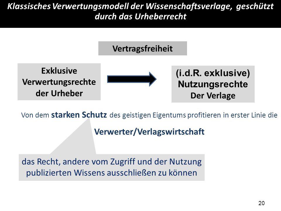 Exklusive Verwertungsrechte (i.d.R. exklusive) Nutzungsrechte