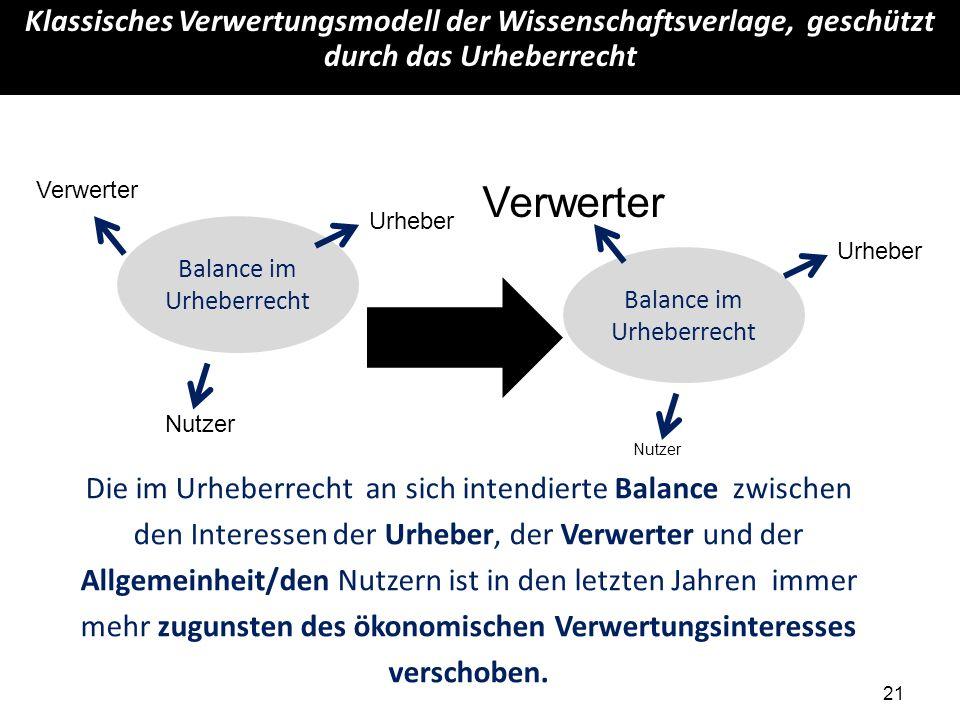 Klassisches Verwertungsmodell der Wissenschaftsverlage, geschützt durch das Urheberrecht