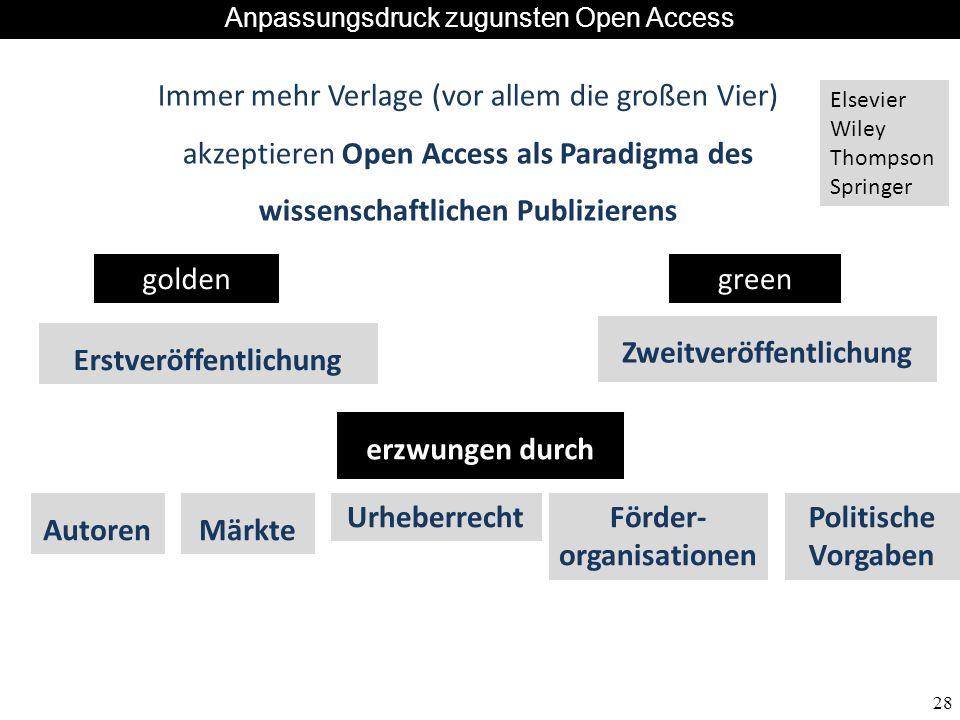 Zweitveröffentlichung Erstveröffentlichung Förder-organisationen