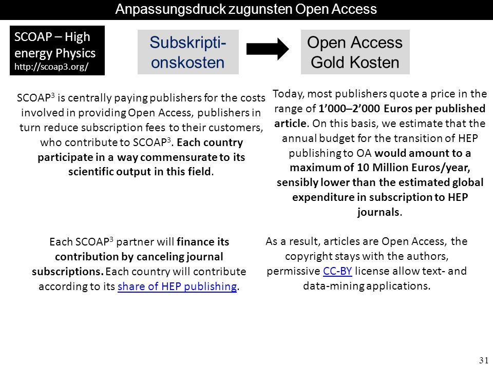 Subskripti-onskosten Open Access Gold Kosten