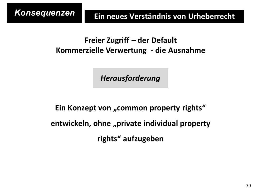 Ein neues Verständnis von Urheberrecht