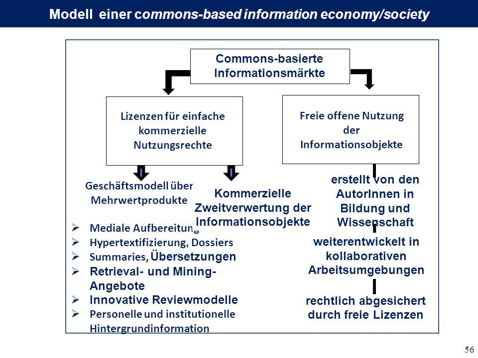 Modell einer commons-based information economy/society
