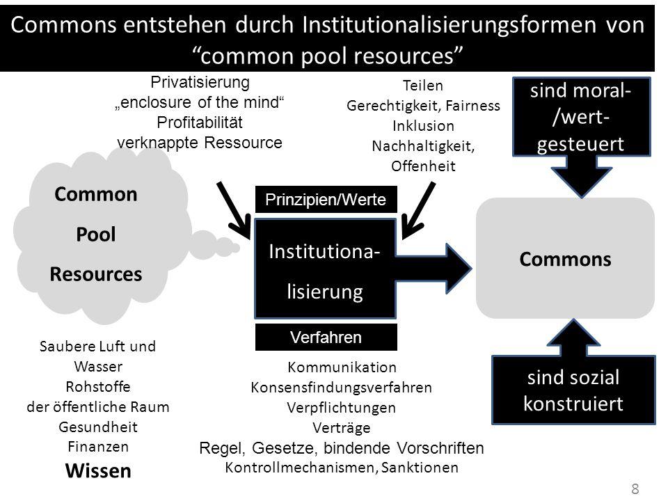Commons entstehen durch Institutionalisierungsformen von common pool resources