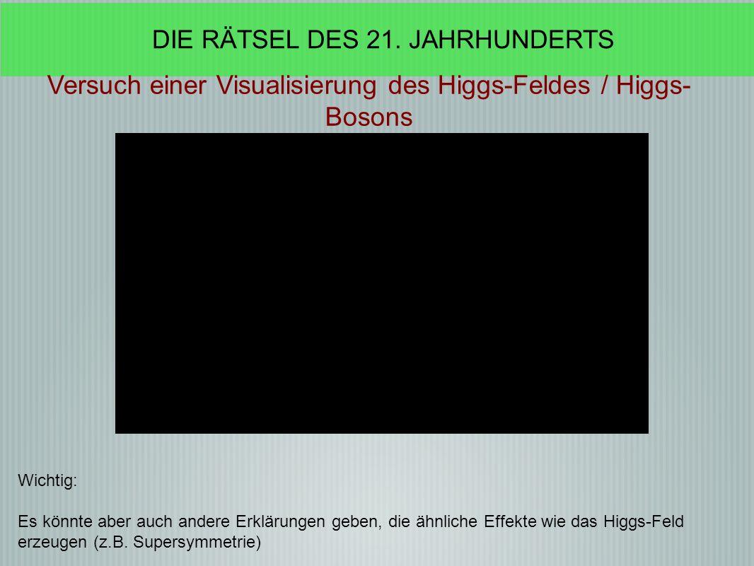 Versuch einer Visualisierung des Higgs-Feldes / Higgs-Bosons