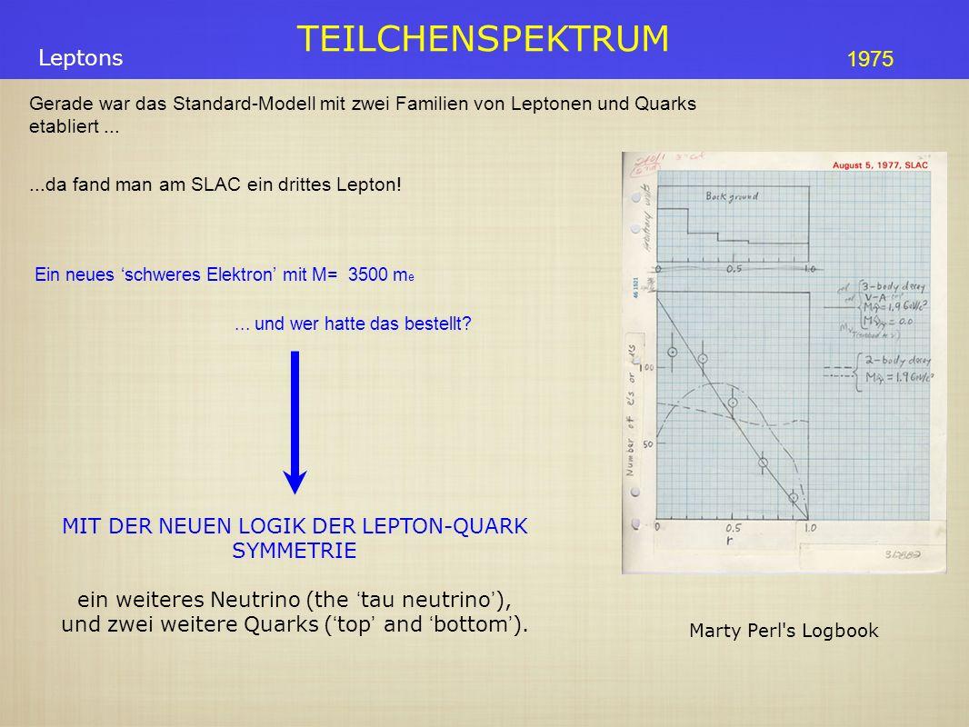 Leptons 1975 MIT DER NEUEN LOGIK DER LEPTON-QUARK SYMMETRIE