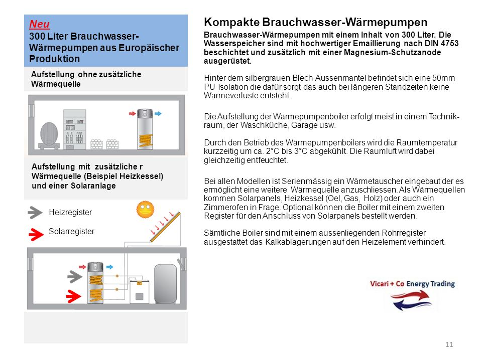 Neu 300 Liter Brauchwasser-Wärmepumpen aus Europäischer Produktion