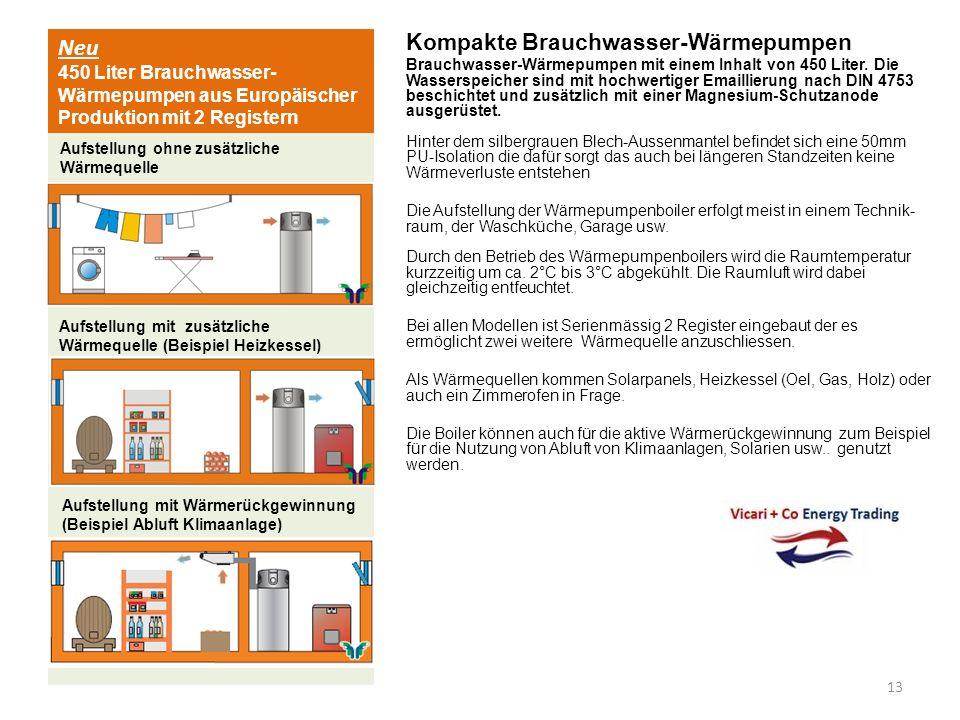 Neu 450 Liter Brauchwasser-Wärmepumpen aus Europäischer Produktion mit 2 Registern