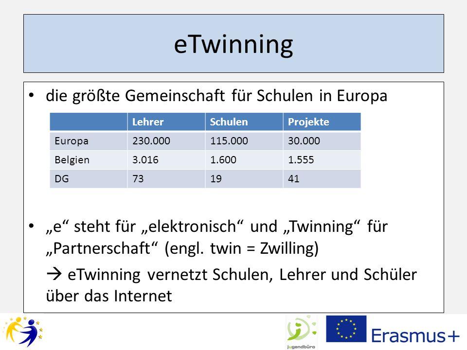eTwinning die größte Gemeinschaft für Schulen in Europa