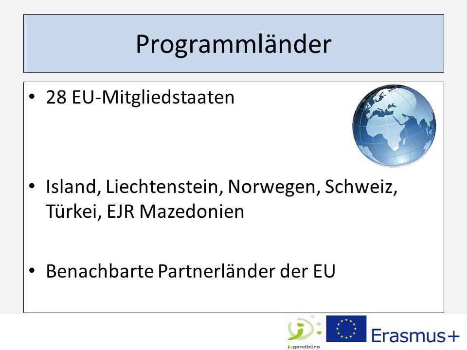 Programmländer 28 EU-Mitgliedstaaten