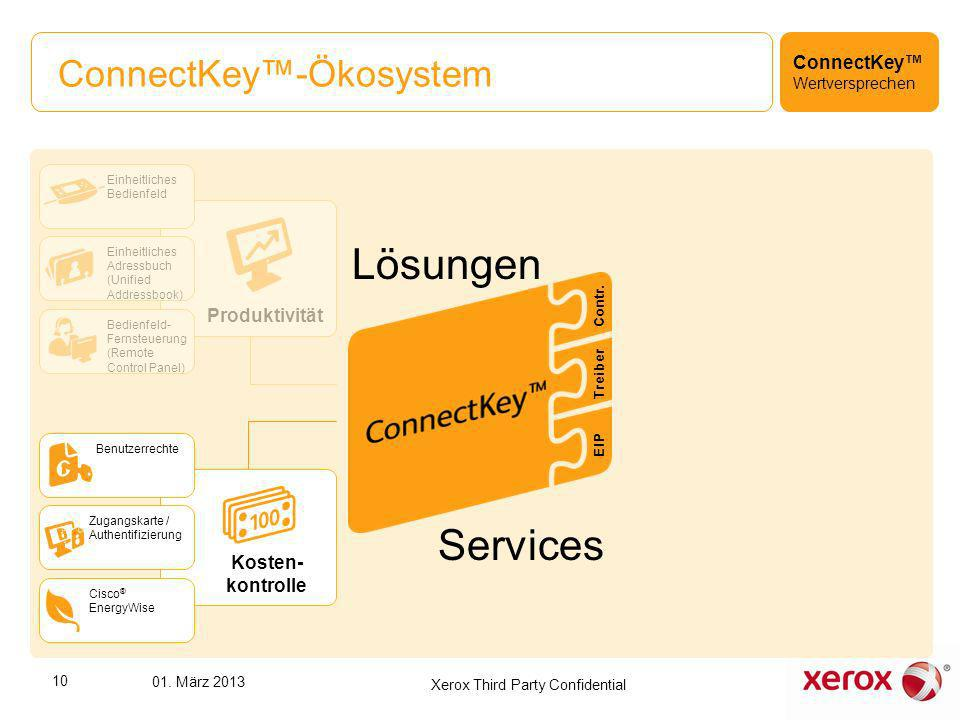 ConnectKey™-Ökosystem
