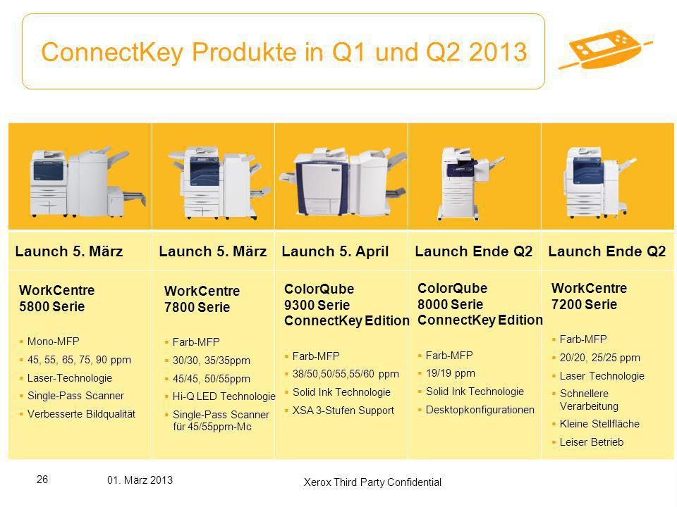 ConnectKey Produkte in Q1 und Q2 2013