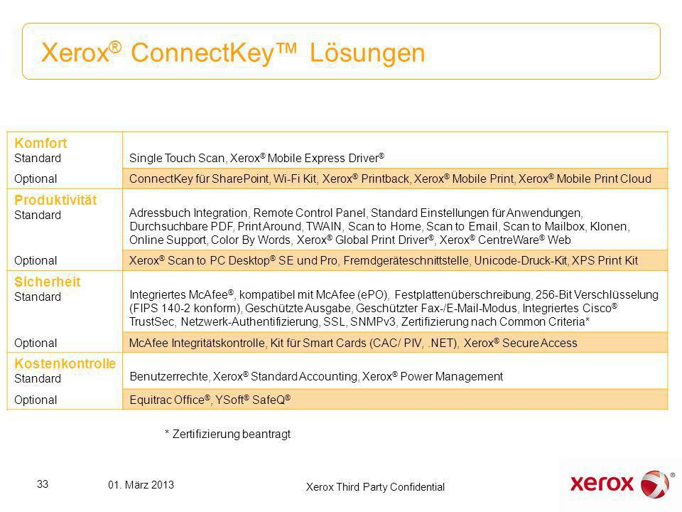 Xerox® ConnectKey™ Lösungen