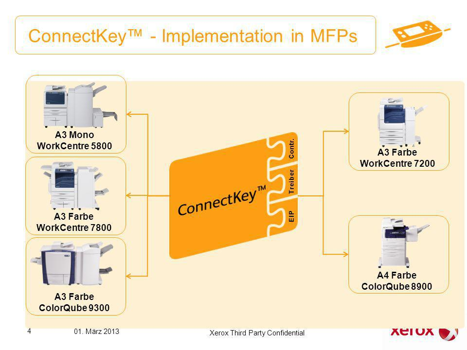 ConnectKey™ - Implementation in MFPs