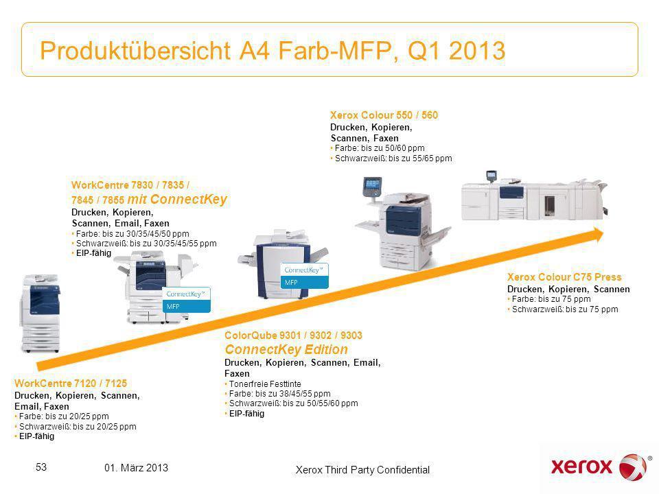 Produktübersicht A4 Farb-MFP, Q1 2013