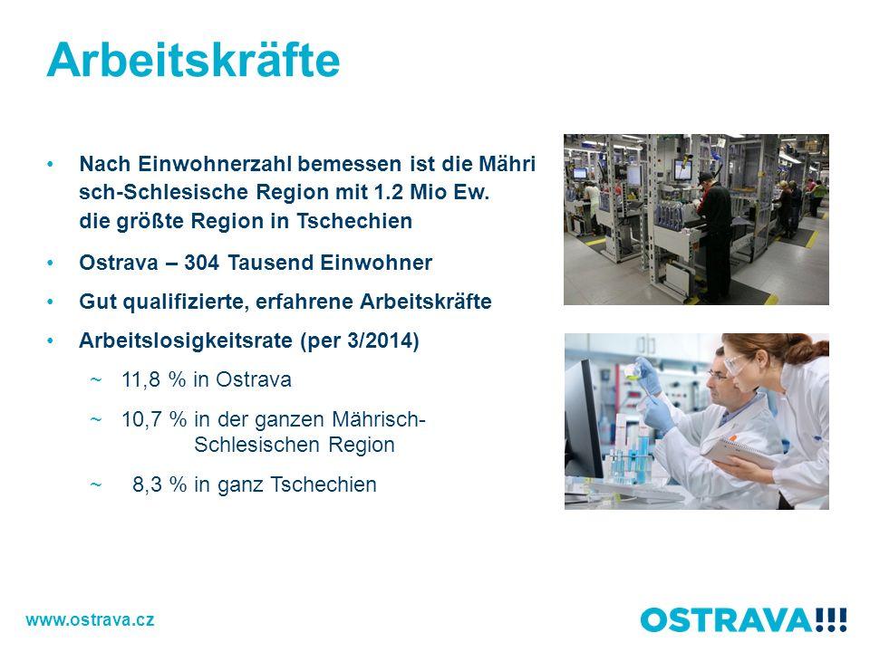 Arbeitskräfte Nach Einwohnerzahl bemessen ist die Mährisch-Schlesische Region mit 1.2 Mio Ew. die größte Region in Tschechien.
