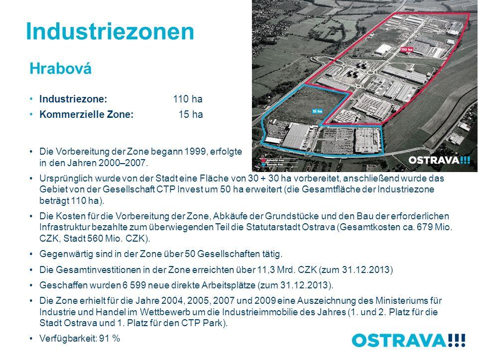 Industriezonen Hrabová Industriezone: 110 ha Kommerzielle Zone: 15 ha