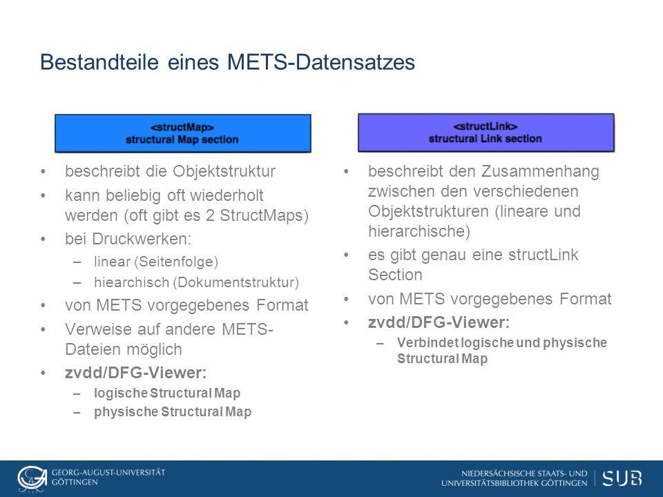 METS StructMap