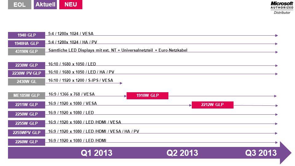 5:4 / 1280x 1024 / VESA 1940 GLP. 5:4 / 1280x 1024 / HA / PV. 1940HA GLP. Sämtliche LED Displays mit ext. NT + Universalnetzteil + Euro-Netzkabel.
