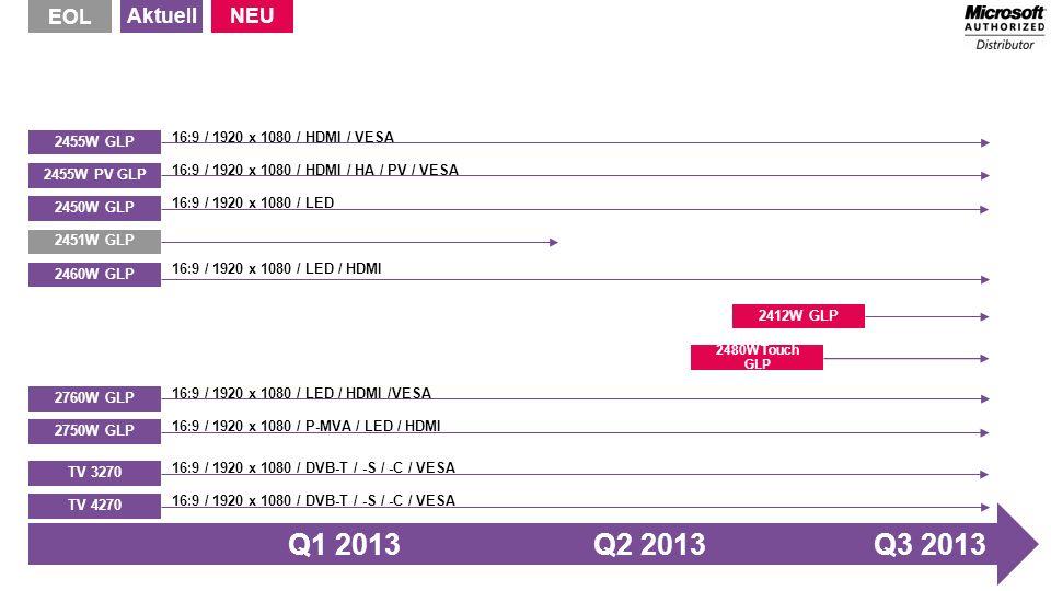 Q1 2013 Q2 2013 Q3 2013 16:9 / 1920 x 1080 / HDMI / VESA 2455W GLP