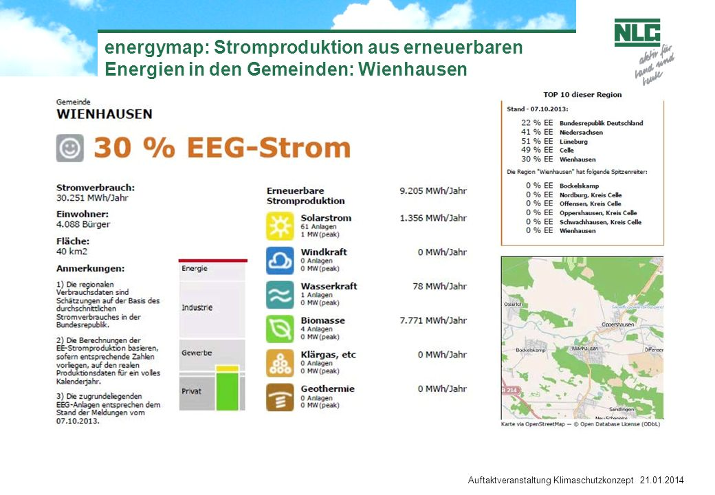 energymap: Stromproduktion aus erneuerbaren Energien in den Gemeinden: Wienhausen