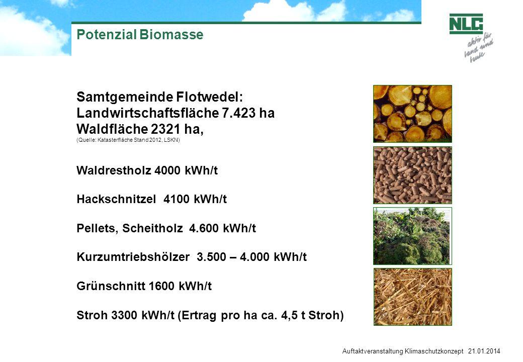 Samtgemeinde Flotwedel: Landwirtschaftsfläche 7.423 ha