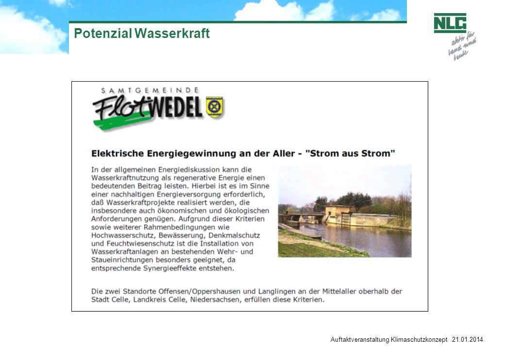 Potenzial Wasserkraft