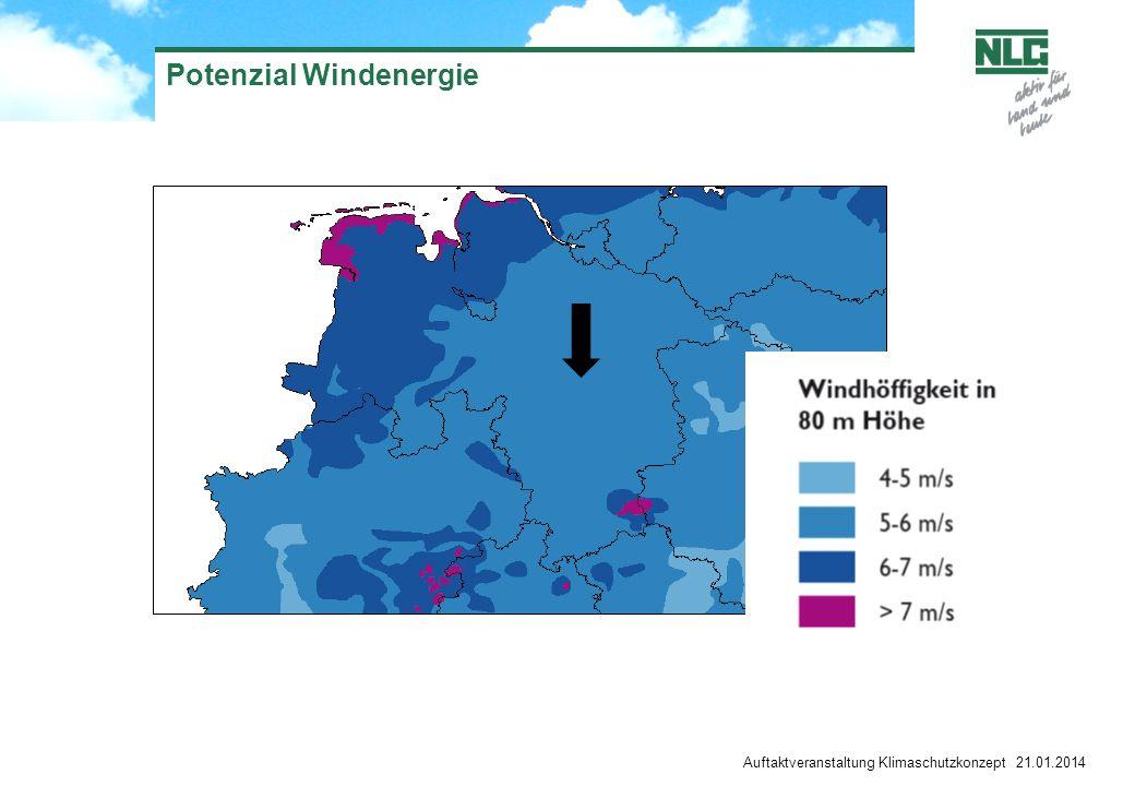 Potenzial Windenergie