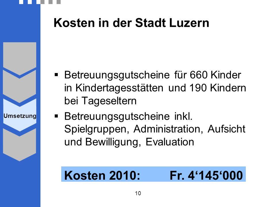 Kosten in der Stadt Luzern