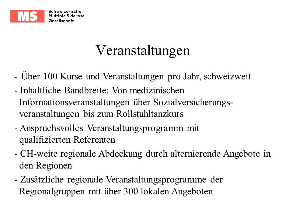 Veranstaltungen Über 100 Kurse und Veranstaltungen pro Jahr, schweizweit.