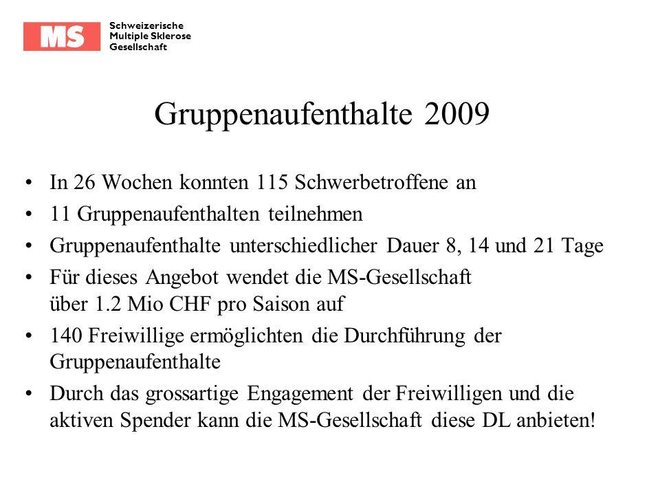 Gruppenaufenthalte 2009 In 26 Wochen konnten 115 Schwerbetroffene an