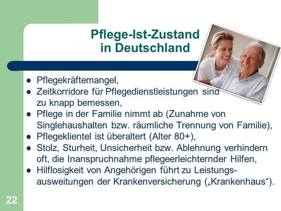 Pflege-Ist-Zustand in Deutschland