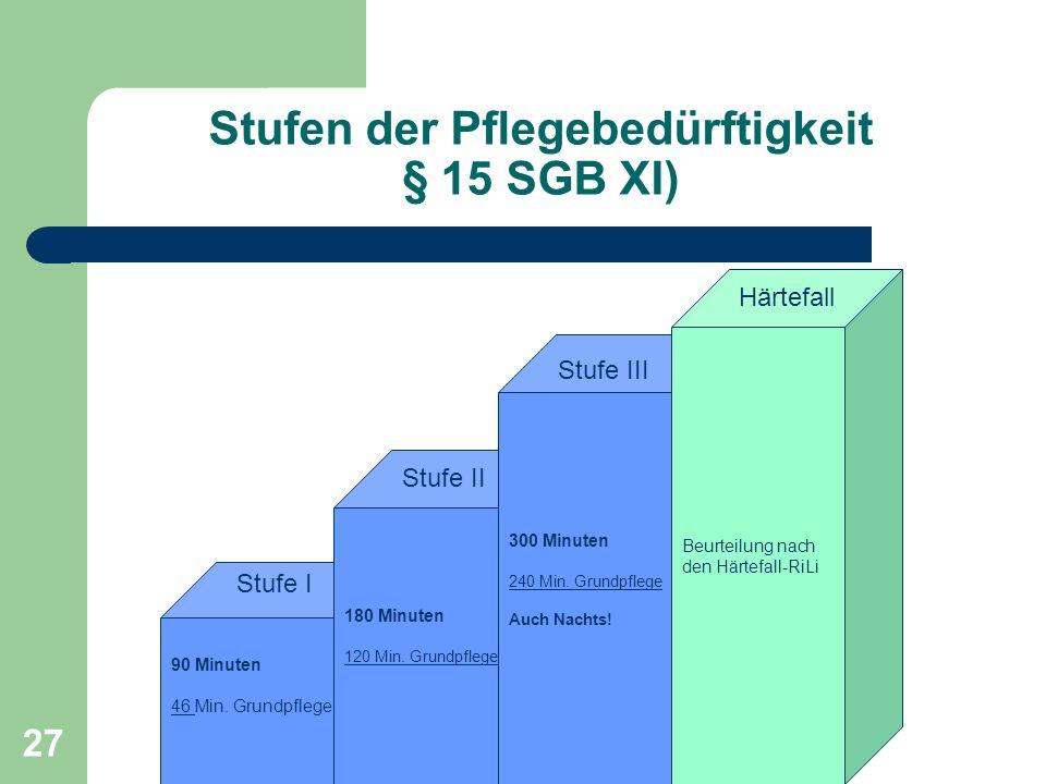Stufen der Pflegebedürftigkeit § 15 SGB XI)