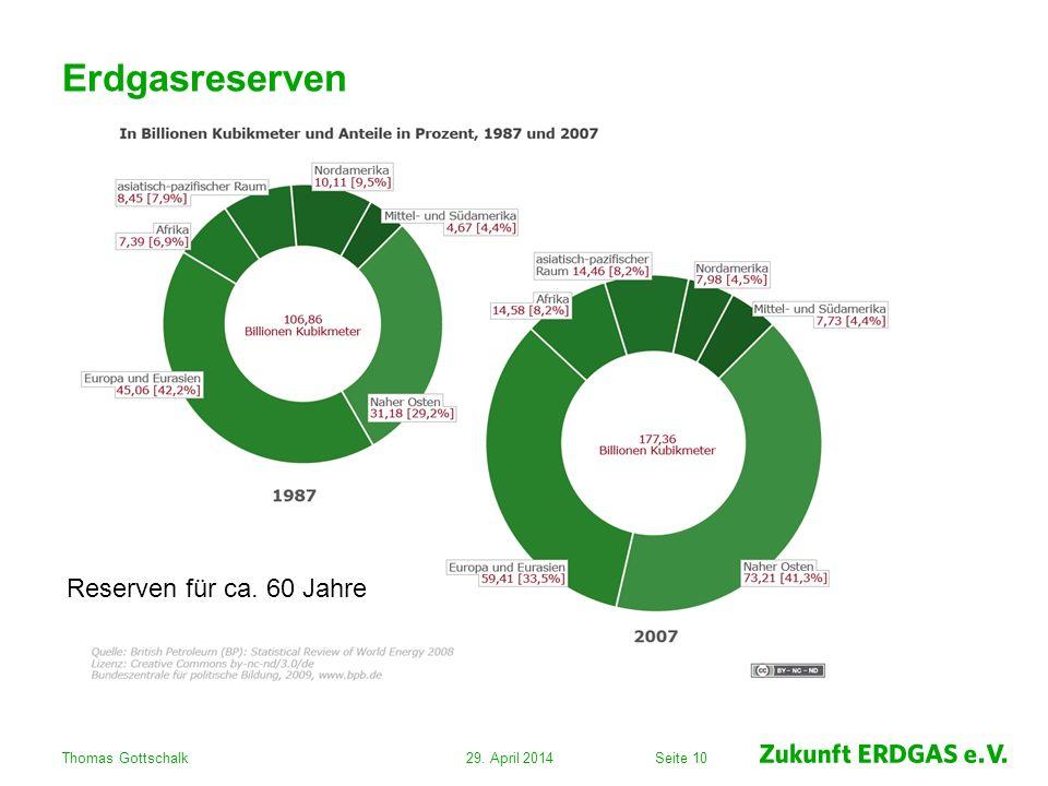 Erdgasreserven Reserven für ca. 60 Jahre Thomas Gottschalk