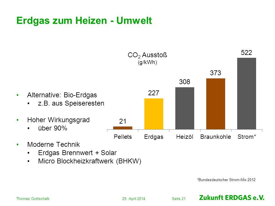 Erdgas zum Heizen - Umwelt