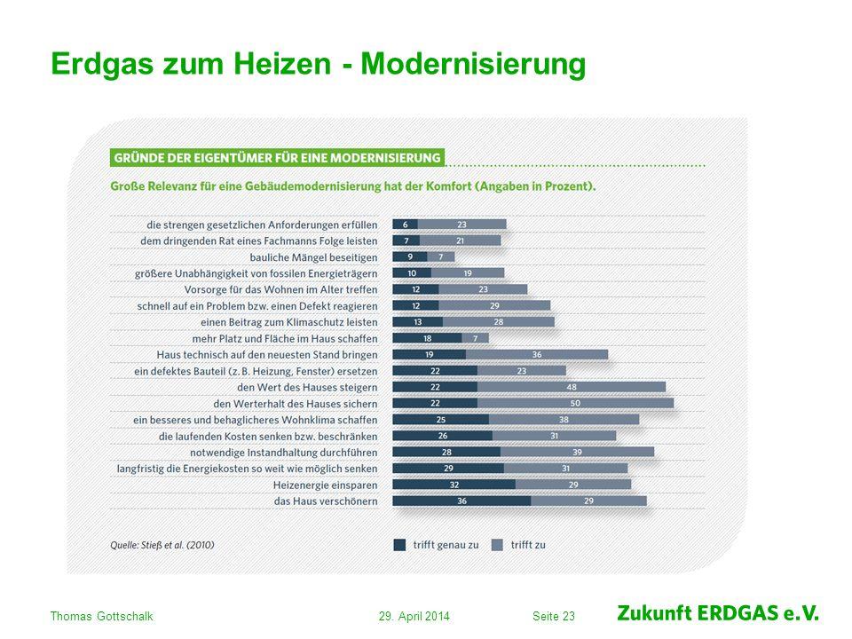 Erdgas zum Heizen - Modernisierung