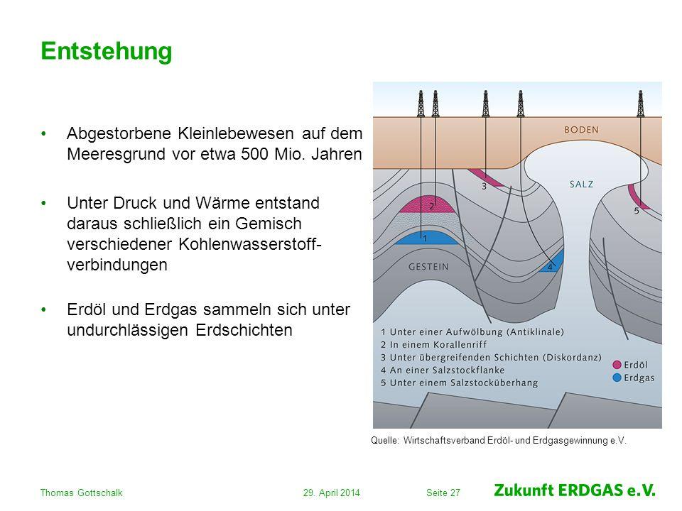 Quelle: Wirtschaftsverband Erdöl- und Erdgasgewinnung e.V.