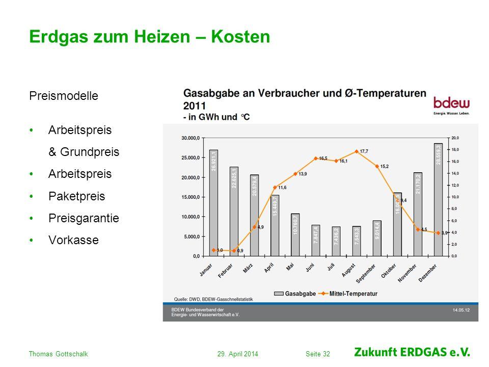 Erdgas zum Heizen – Kosten