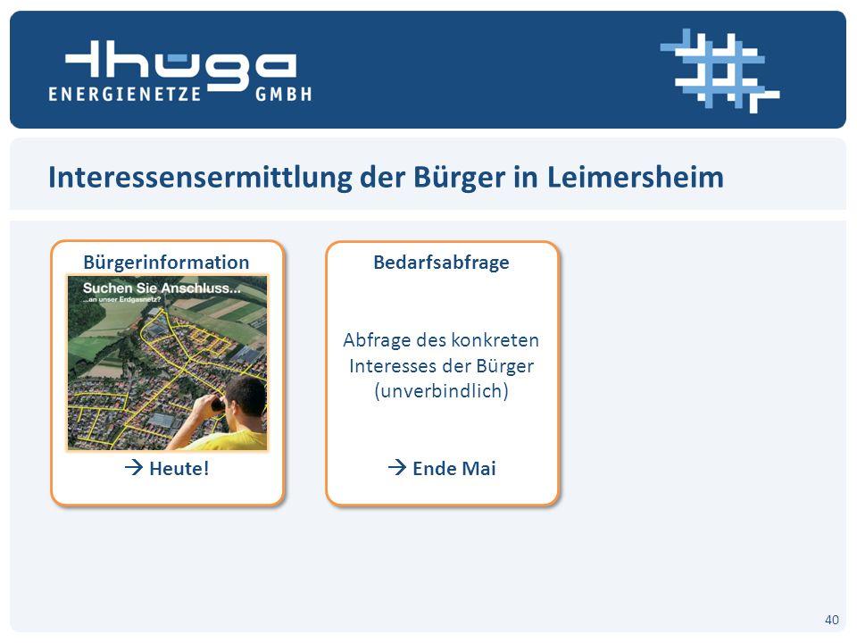 Interessensermittlung der Bürger in Leimersheim