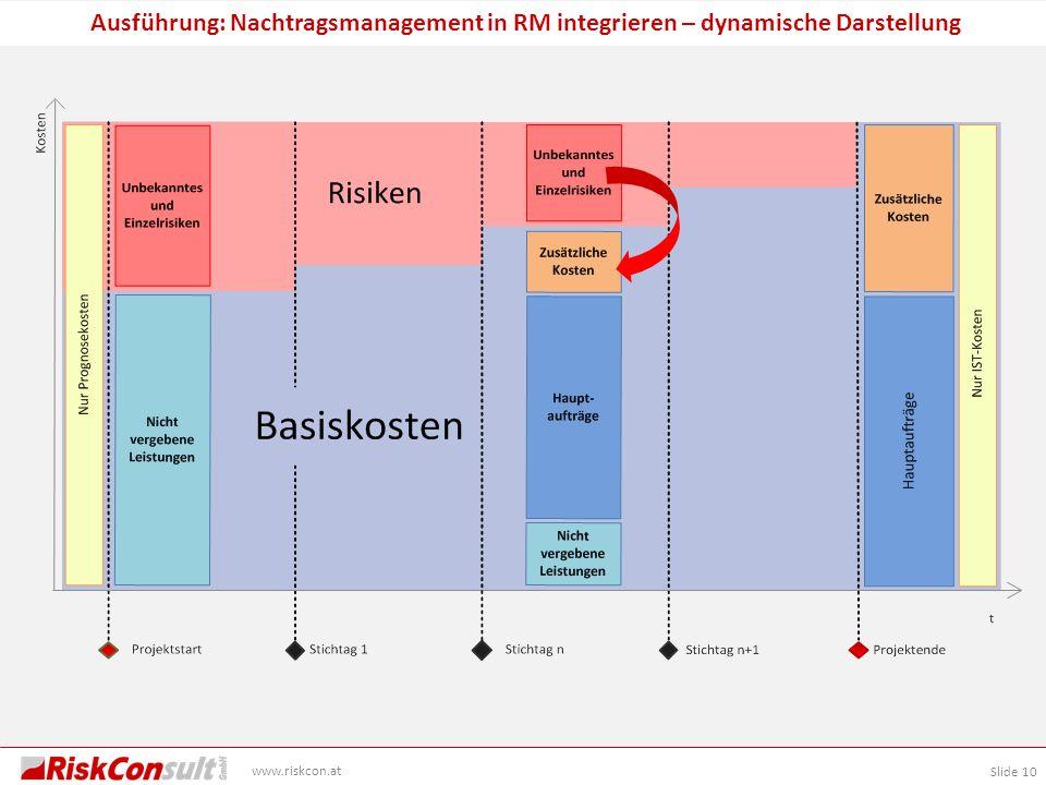Ausführung: Nachtragsmanagement in RM integrieren – dynamische Darstellung