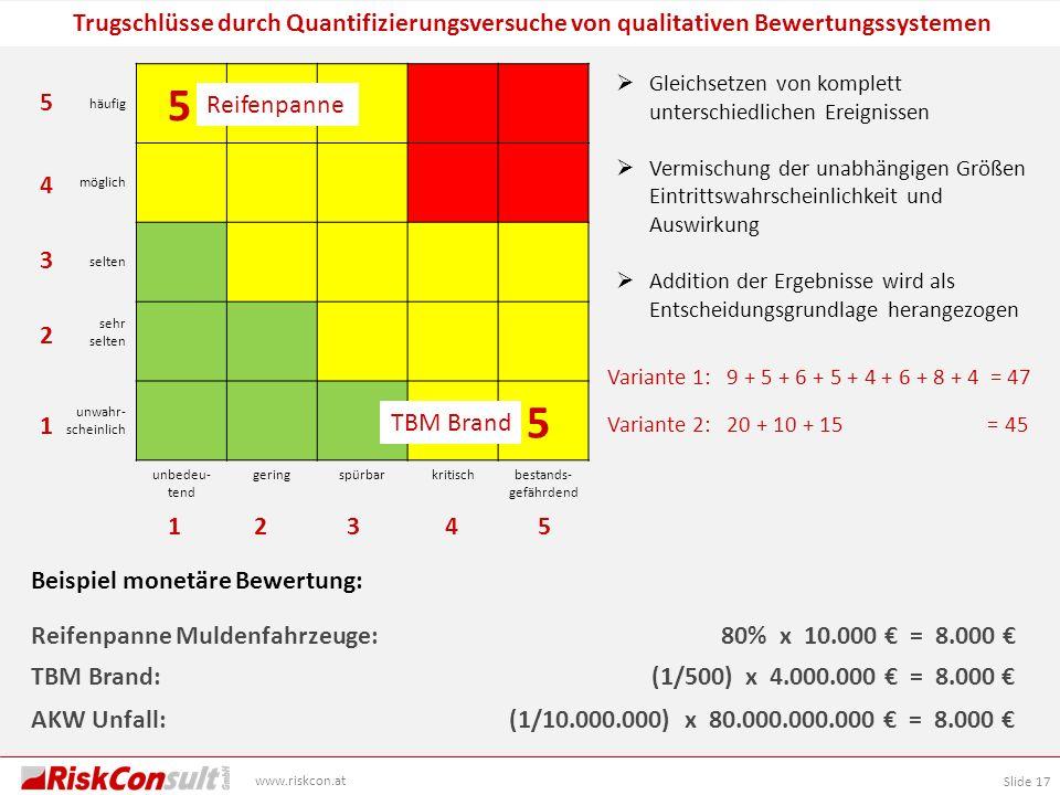 Trugschlüsse durch Quantifizierungsversuche von qualitativen Bewertungssystemen