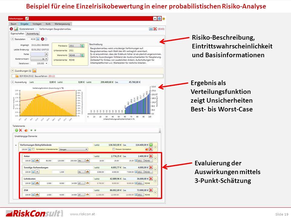 Beispiel für eine Einzelrisikobewertung in einer probabilistischen Risiko-Analyse