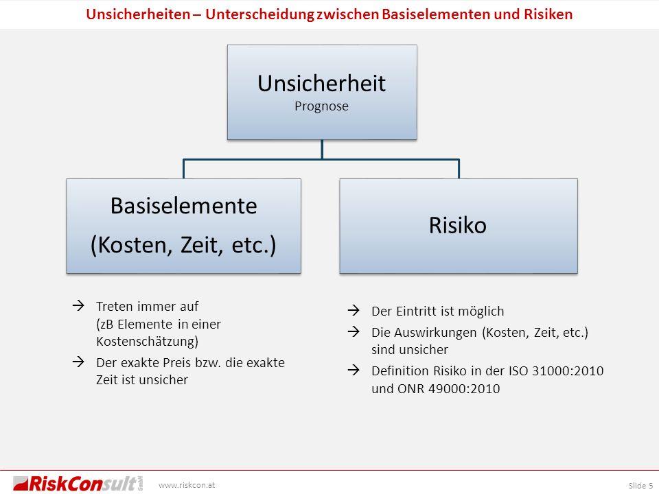 Unsicherheiten – Unterscheidung zwischen Basiselementen und Risiken