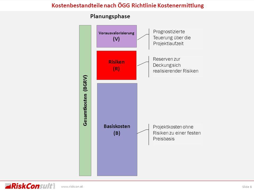 Kostenbestandteile nach ÖGG Richtlinie Kostenermittlung