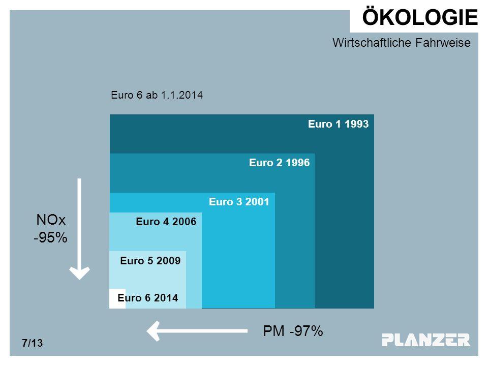 ÖKOLOGIE NOx -95% PM -97% Wirtschaftliche Fahrweise Euro 6 ab 1.1.2014