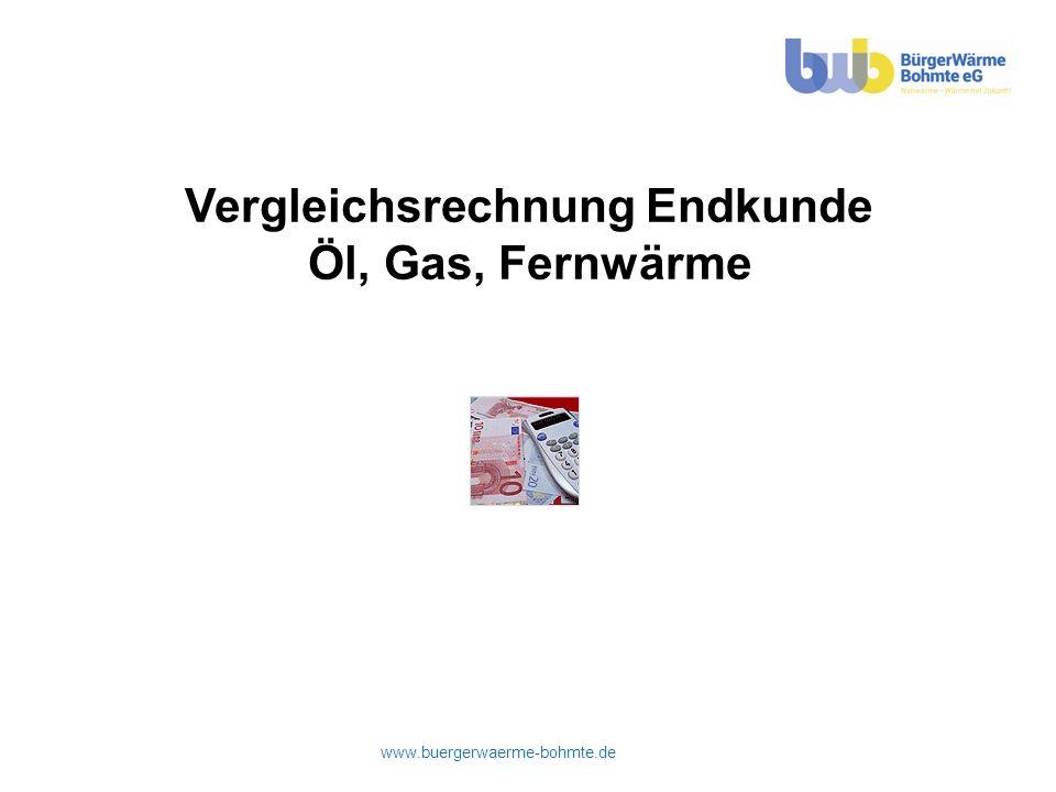 Vergleichsrechnung Endkunde Öl, Gas, Fernwärme