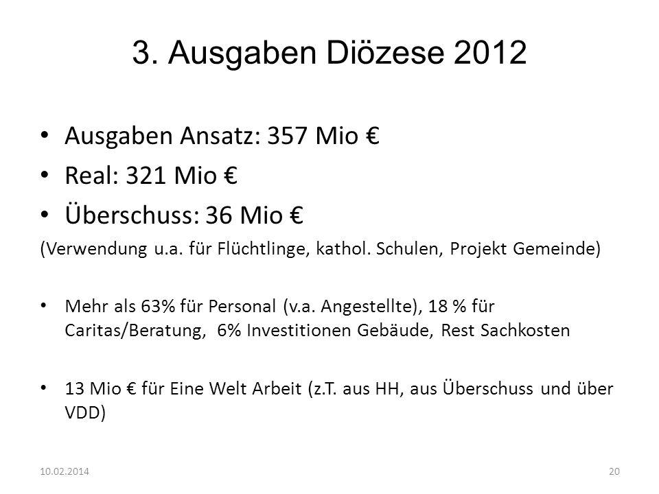3. Ausgaben Diözese 2012 Ausgaben Ansatz: 357 Mio € Real: 321 Mio €