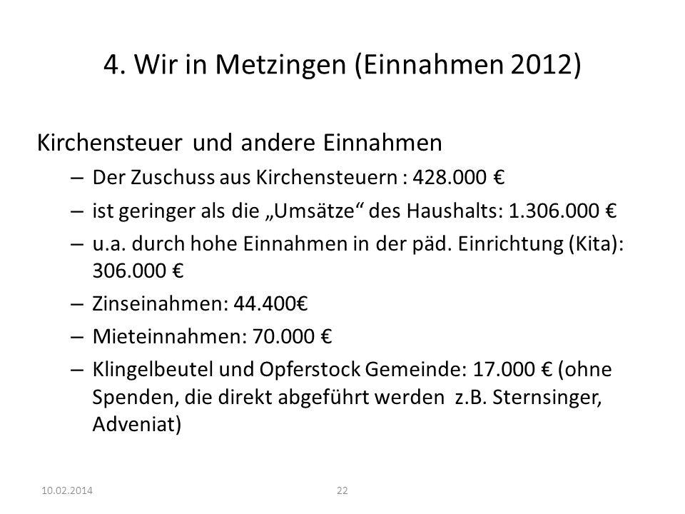 4. Wir in Metzingen (Einnahmen 2012)